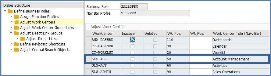 Definition Bereichsstartseite / Work Center