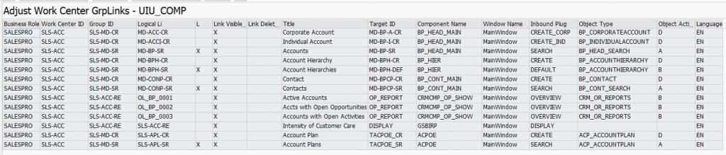 Abbildung 3: Ergebnis Gruppen-ID ( Quelle SAP® CRM )
