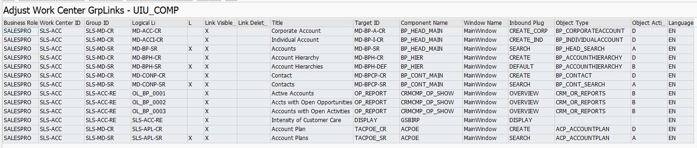 Quickview ( Query ) Ergebnis Gruppen-ID