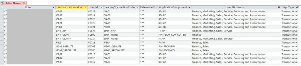 Analyse der Rollen mit enthaltener Transaktion und zugehöriger App