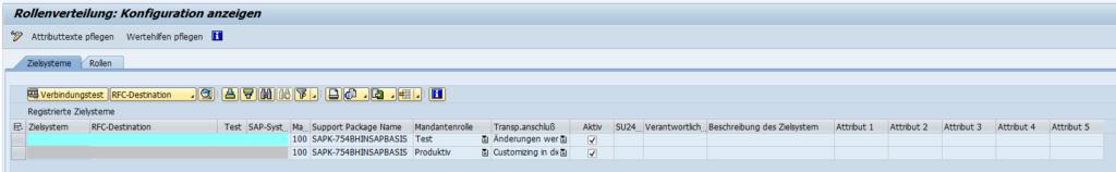 PFCGROLEDIST Systemkonfiguration